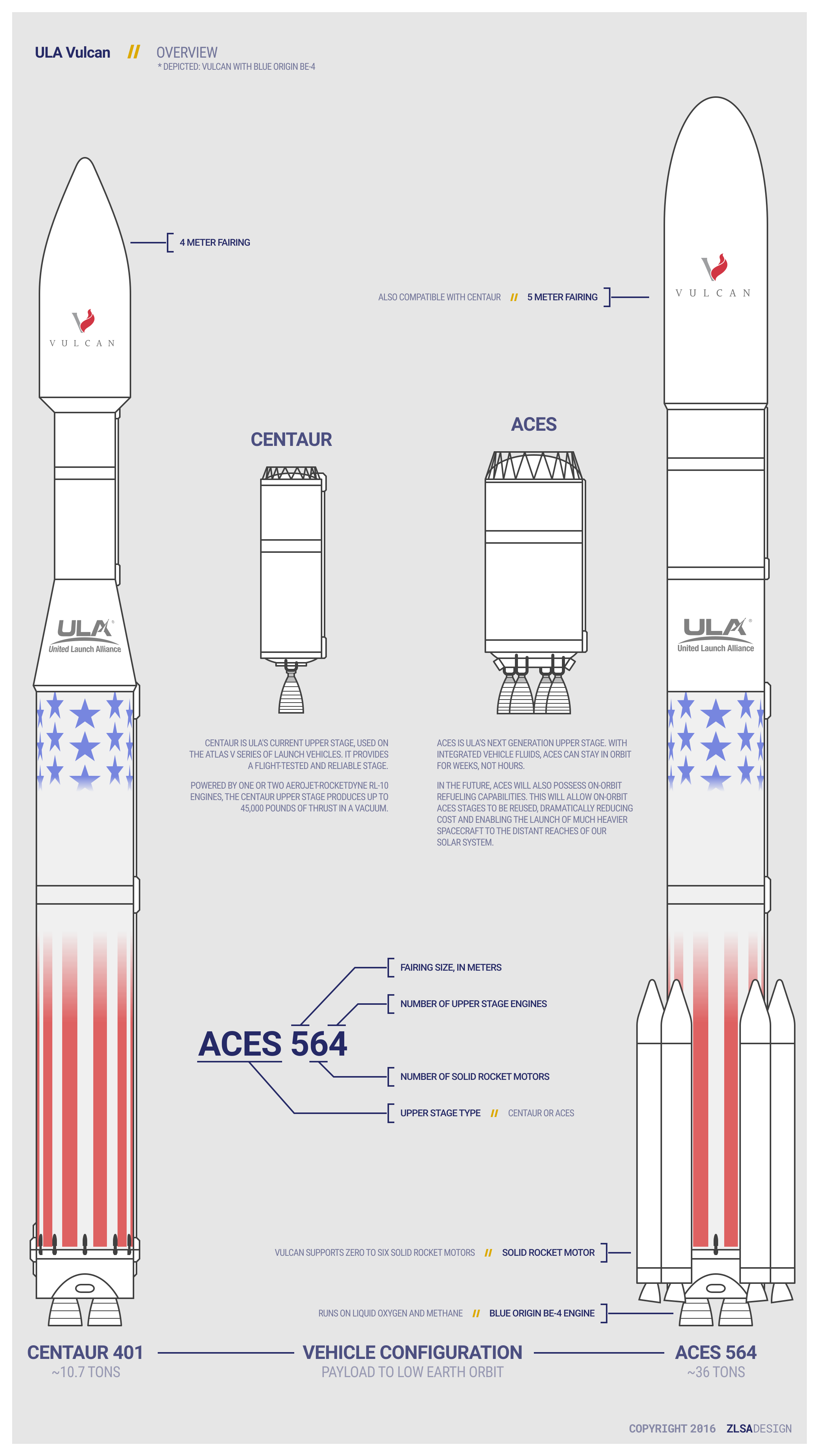 United Launch Alliance ulalaunch  Instagram photos and